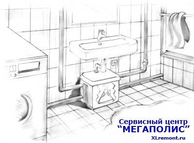 Измерения для установки стиральной машины