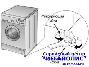 Оптимальная высота установки стиральных машин
