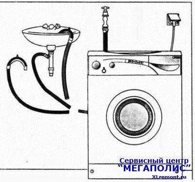 Практические советы по подключению новой стиральной машины