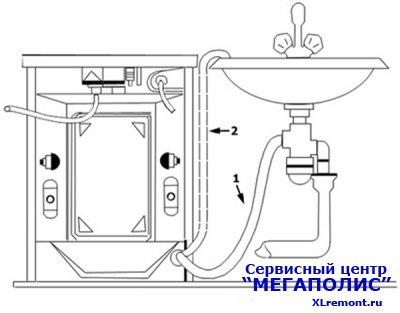 Практические советы по подключению стиральной машины